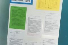 Szkolne Mistrzostwa w Tabliczce Mnożenia 2018